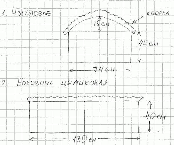 Выкройка балдахина на детскую кроватку (простой вариант с накладным изголовьем)