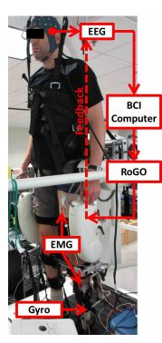 Mind Controlled Robotic Leg-prosthetic leg controlled by EEG signals fed into a computer created by scientists at Long Beach Veterans Affairs Medical Center. From Assistive Technology Blog. Pinned by SOS Inc. Resources @sostherapy.