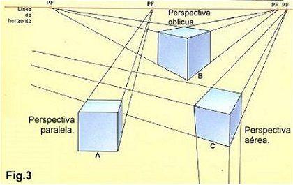 DIBUJO ISOMETRICO  Una proyección isométrica es un método gráfico de representación, más específicamente una axonométrica cilíndrica ortogo...