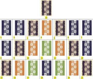 Cigánykártya tanfolyam: Cigánykártya kirakási módja - atlantiszi módszer a...