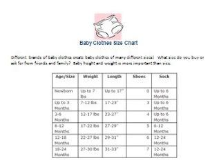 25+ best ideas about Toddler weight chart on Pinterest ...