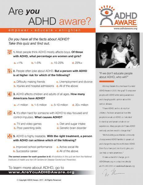 Are You ADHD Aware? » ADHD Aware