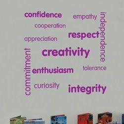Learning Attitudes Vinyl Lettering Word Wall