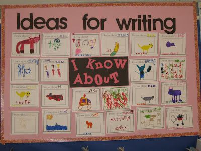 Joyful Learning In KC: Good Writers write about what they know