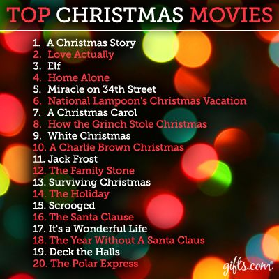 Have a holly jolly #Christmas movie night! Our ultimate must-watch Christmas movie list for your holiday pleasure.(Whats Your Favorite Movie)