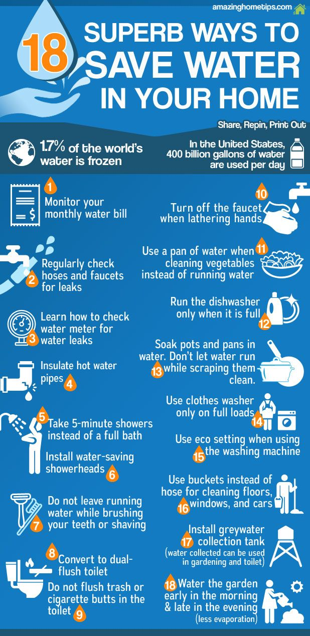 ways of saving water at home