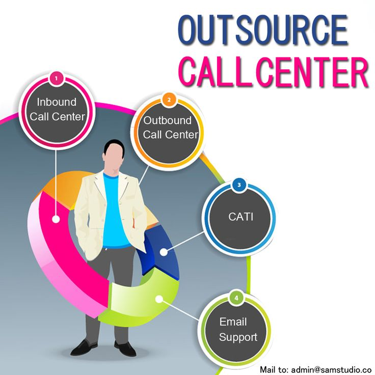 Outsource Call Centre Services | Call Centre Outsourcing Vendor | Sam Studio Sam studio is a popular call center outsourcing company deliver best call centre services such as inbound call centre outsourcing, outbound call centre outsourcing to your business needs. Call center outsourcing company, Call center services, call center outsourcing, outsource call center services, customer support services, outsource customer support services, inbound call center services, outbound call center…