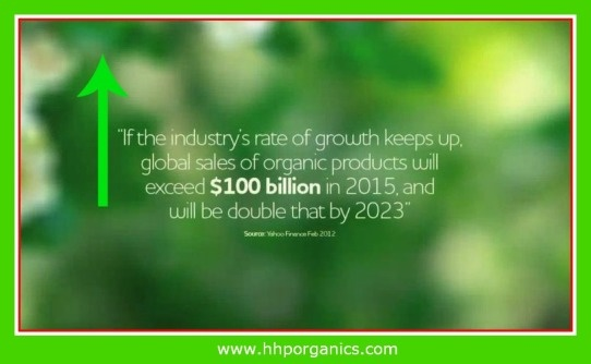 Predicting sales of organic products will exceed one hundred billion...... A global industry rising to the need.  https://hhporganics.miessence.com/en/community/homeBusiness