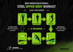 Bodybuilding Calisthenics Routine