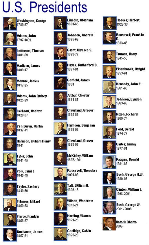 List of the Presidents of the United States of America -- (This Photo was uploaded by Juanitaharris1.):
