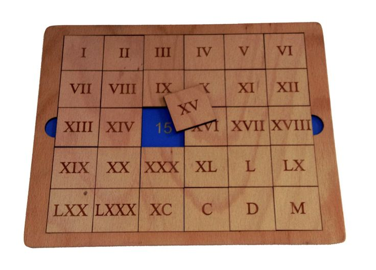 Římská čísla