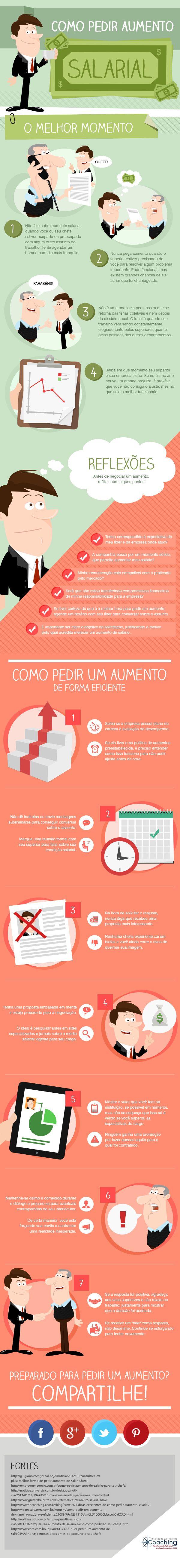 Infográfico - Como pedir aumento salarial