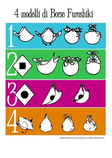 Furoshiki bag idea