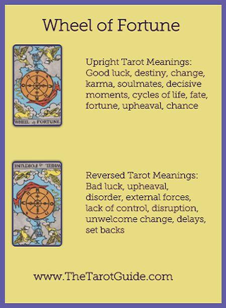 25 Great Ideas About Free Tarot Reading On Pinterest