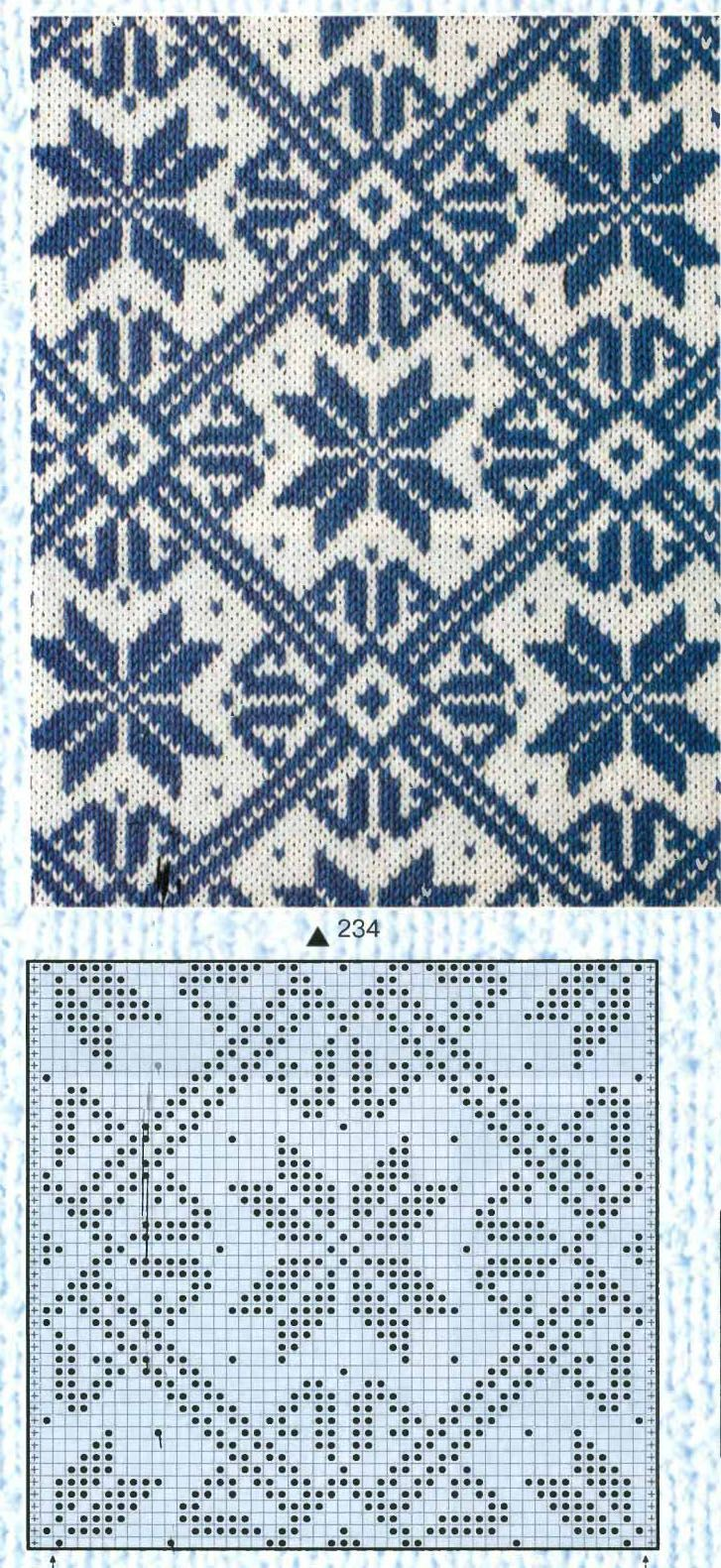Good chart for crochet, too. #free #charts #embroidery #knit #crochet