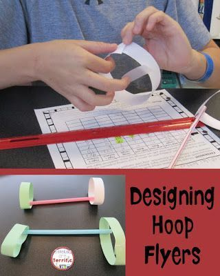 What's Going on in Science Class? Hoop Flyers! Experimenting with sizes and paper and straws and then designing the best version! Awesome STEM challenge!