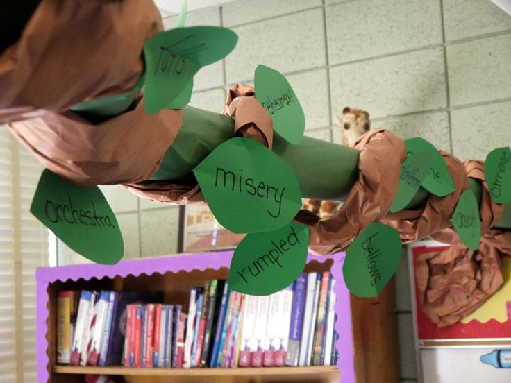 INSTRUCTION: This activity demonstrates a way to display new vocabulary words. The teacher chooses 2-3 words per week and reviews them with the class (breaking it down into word parts, reviewing synonyms and antonyms, as well as what part of speech it is). Afterwards, the new words are placed on the vine. It is effective as it promotes student engagement, it is interesting to look at, and students are interested in using these vocabulary words for their writing and spelling.