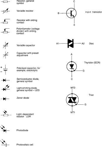 electronic circuit symbols electronics components. Black Bedroom Furniture Sets. Home Design Ideas