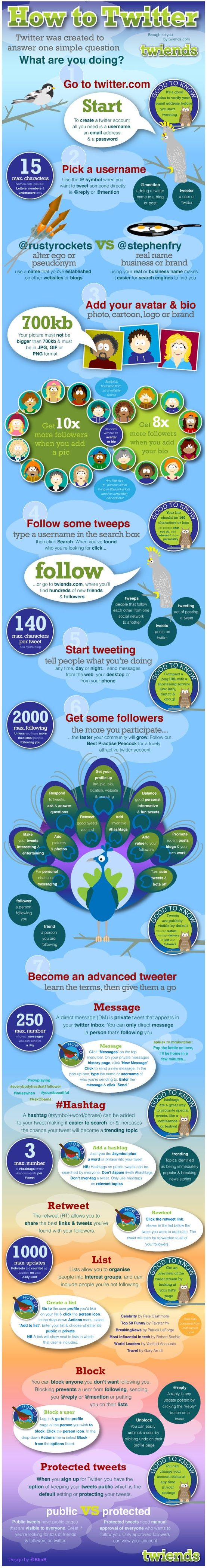 How to use Twitter in 60 Seconds ~ via Educational Technology and Mobile Learning #infographic