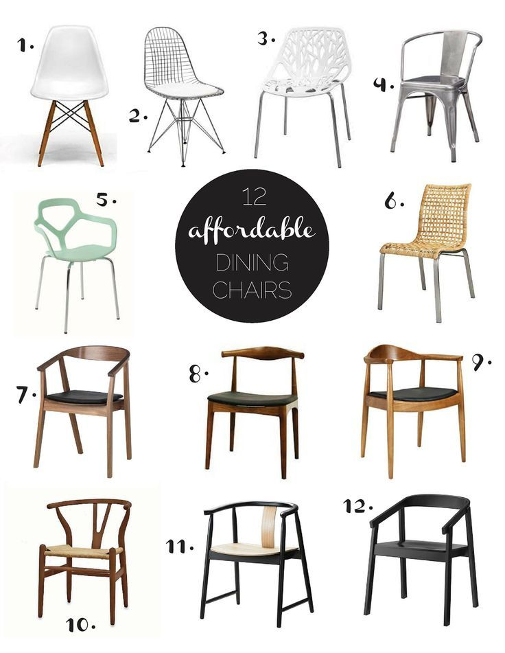 12 affordable modern dining chairs living rooms dining for Modern dining chairs pinterest