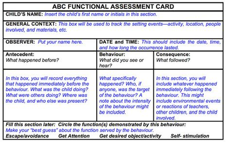 ABC Functional Assessment Card that can be used by parents  ConnectABILITY