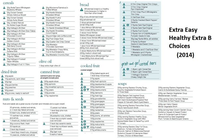 Extra Easy Healthy Extra 'B' Choices | slimming world ...