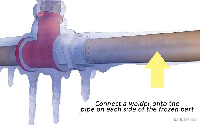 25+ unique Frozen water ideas on Pinterest