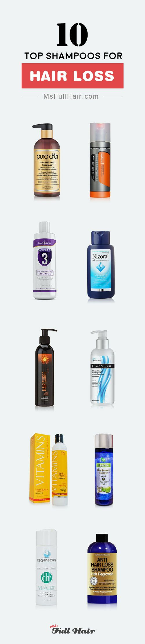 10 Best Hair Loss Shampoos for Thinning Hair 2017