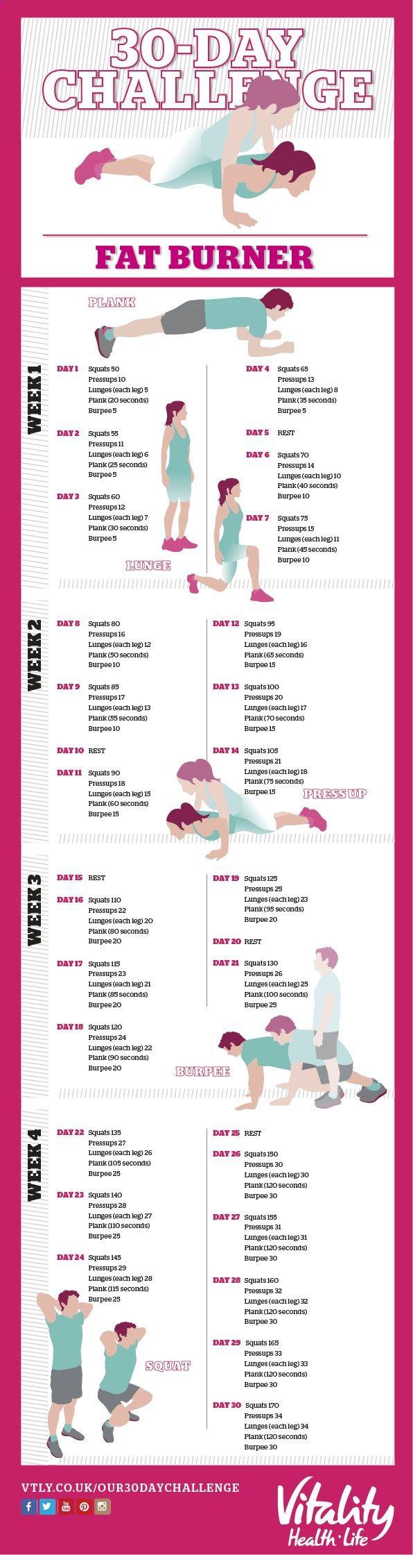30-DAY CHALLENGE: FAT BURNER weightlosssucesss...