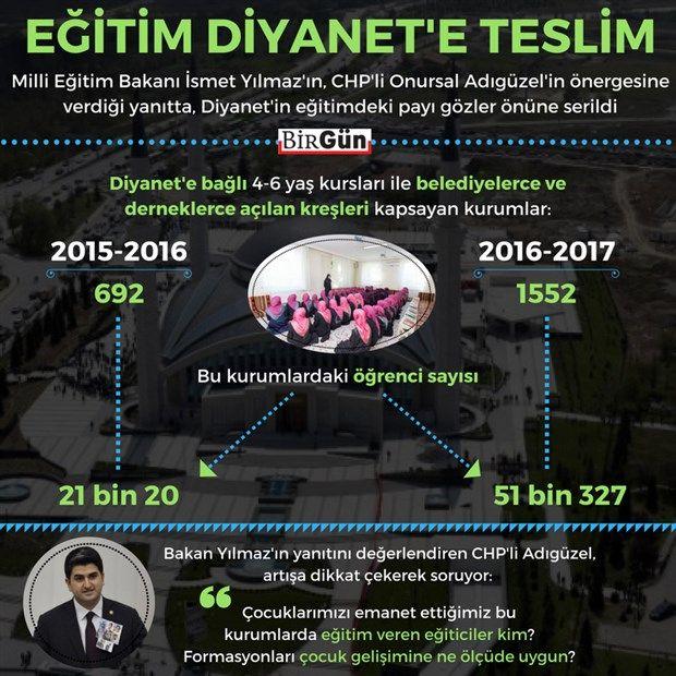 egitim-diyanet-e-emanet-411558-1.