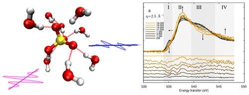 Protonation Dynamics and Hydrogen Bonding in Aqueous Sulfuric Acid - J. Niskanen et al. - J. Phys. Chem. B, 2015, 119 (35), pp 11732–11739