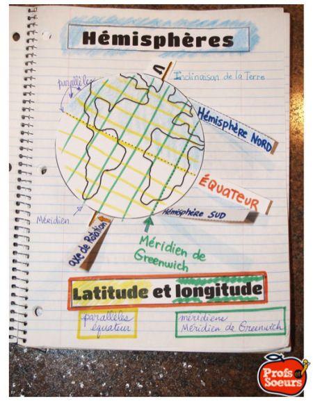 Les hémisphères, la longitude. la latitude dans Cahier Interactif de Géographie