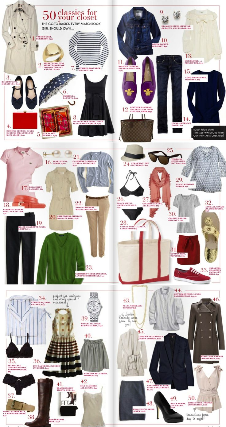 How to de clutter your beauty cabinet kendi everyday - 50 Classic Wardrobe Pieces