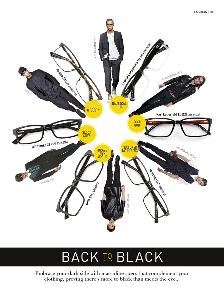 Embrace your dark side with masculine specs that complement your clothing, proving there's more to black than meets the eye...