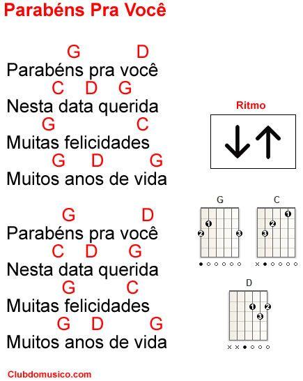 Cifra de música Fácil de Tocar no Violão