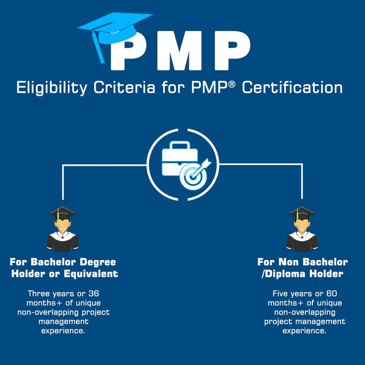 "PMPCertification Course Eligibility Criteria   For Bachelor Degree holder or Equivalent Three years or 36 months+ of unique non-overlapping project management experience. ""The applicant should have 4500 hours of Project management experience. The applicant should have 35 contact hours certificate of project management education. Many candidates call it as 35 PDUs too.  For Non bachelor/Diploma holders Five years or 60 months+ of unique non-overlapping project management experience. The…"