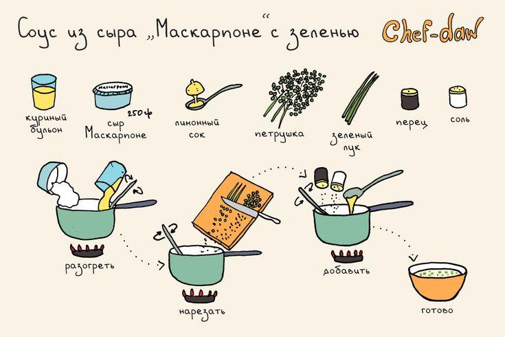 chef_daw_sous_iz_mascarpone_s_zeleniyu