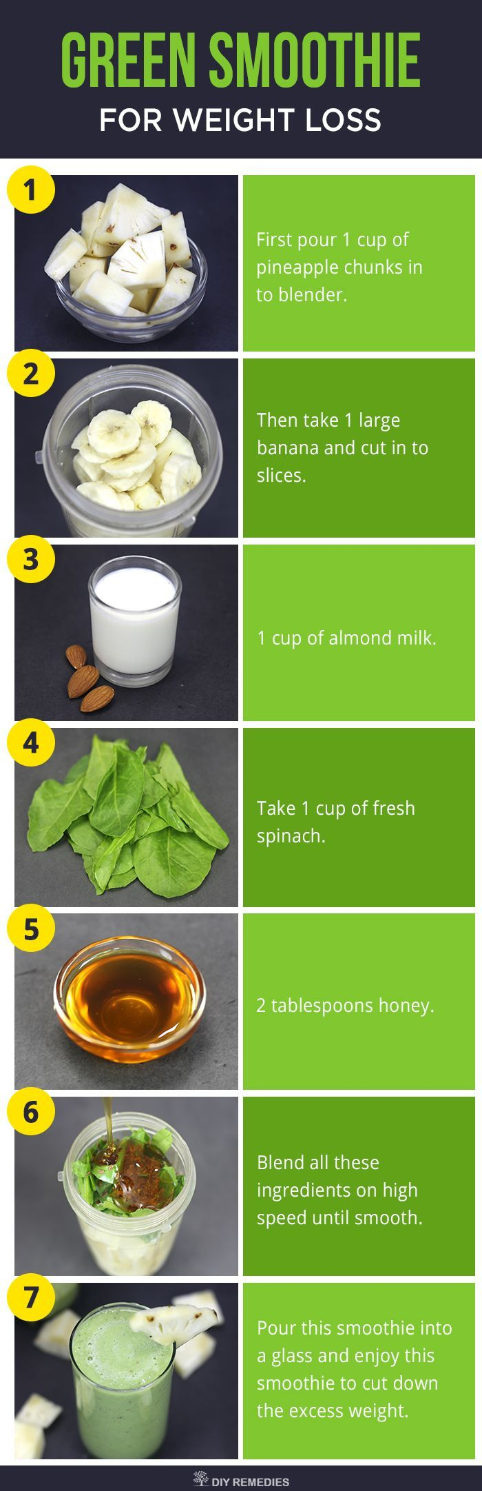 Green Smoothie for Weight Loss Green smoothies are the best detox and weight lo