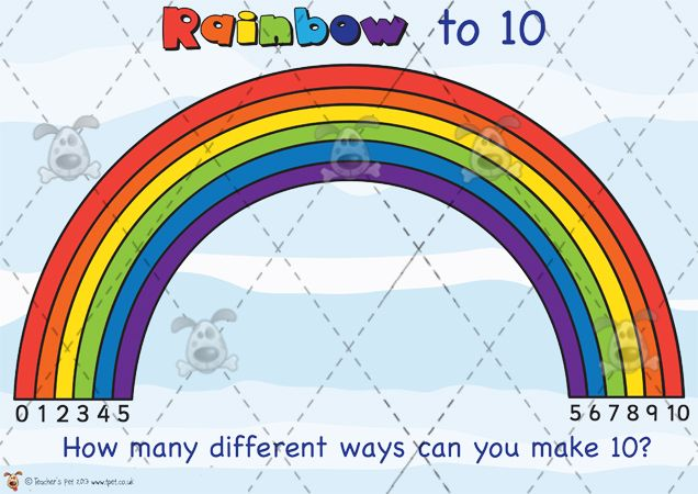 Teacher's Pet Activities  Games » Rainbow Making 10 » EYFS, KS1, KS2 classroom activity and game resources