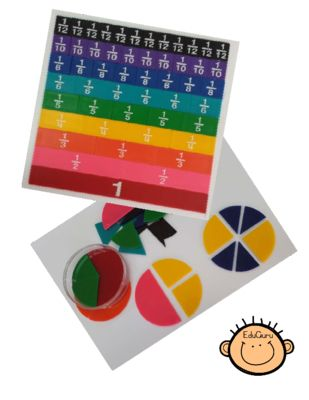 Equal Fractions Cooperative Learning Activity from EduGuru on TeachersNotebook.com -  (6 pages)  - This is a differentiated learning activity that can be used to explore equivalent fractions. It meets and exceeds common core standards for mathematics.