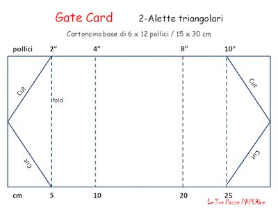 Le Tre Pazze PAPERine: GATE FOLD CARD 2