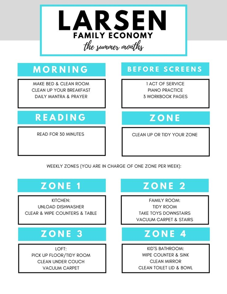 Family Economy Plan Printable How To Make Bed Clean Room Allergen Free Recipes