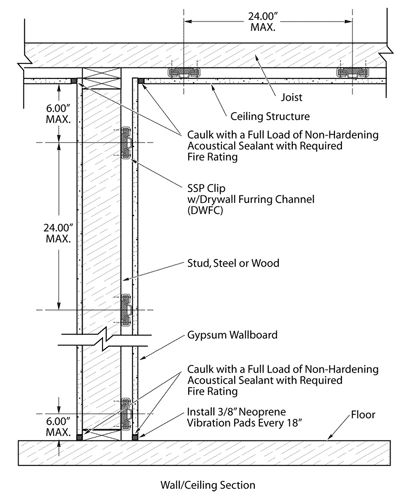 61 Best Fixing Technologies Images On Pinterest