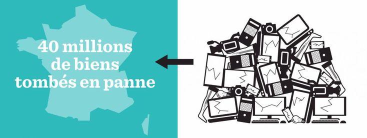 Enquête franceinfo sur l'obsolescence programmée (illustration) | RADIOFRANCE