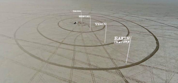 태양계 구조 모형
