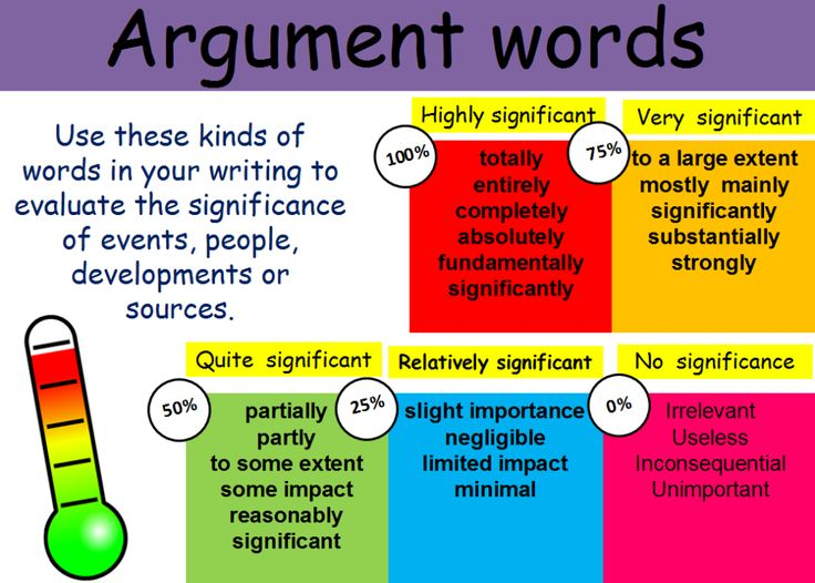 """Argument Words - Support mat to encourage student's to use a more developed vocabulary in their writing. The focus of this mat is """"Argument words""""."""