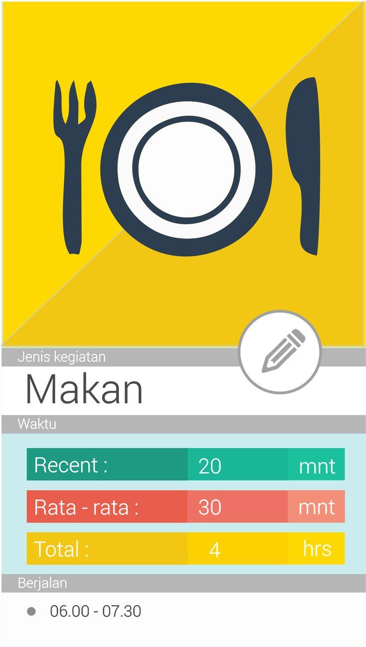 waktu Makan - Aplikasi Scheduling Time Tugas IMK