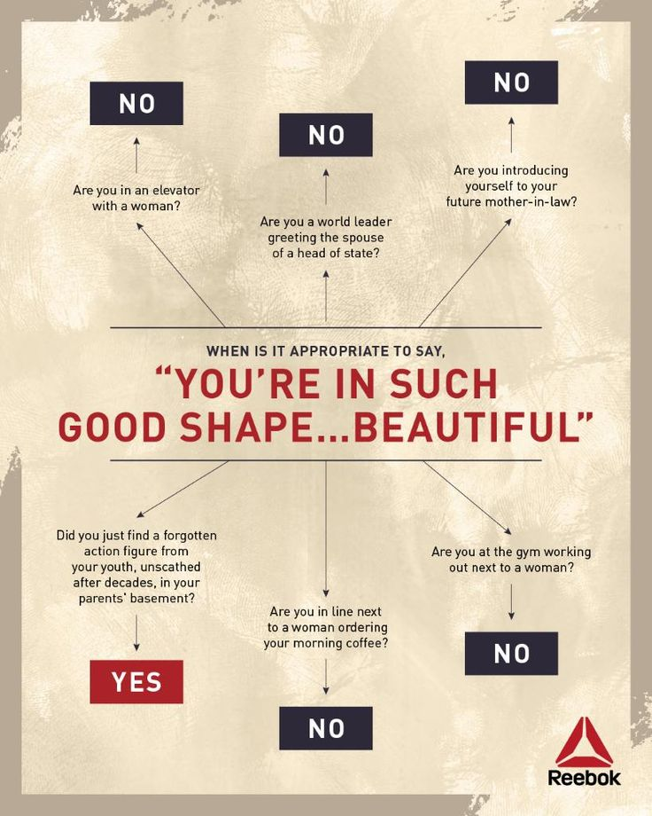 Reebok Scolds Trump With Flow Chart About When (Not) to Say 'You're in Such Good Shape' – Adweek