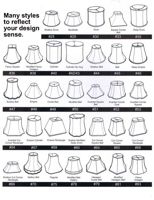 Lamp shade style chart design resources pinterest for Types of lamp shades