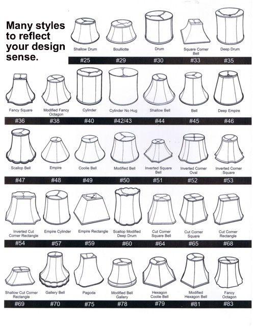 Lamp Shade Style Chart